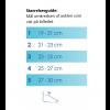 Thuasne Ligastrap® Malleo Ankelstøttebind
