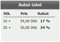 Rabattabel